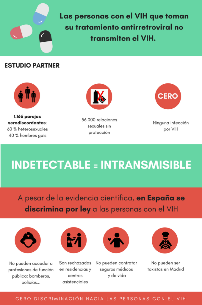 Infografia_indetectable