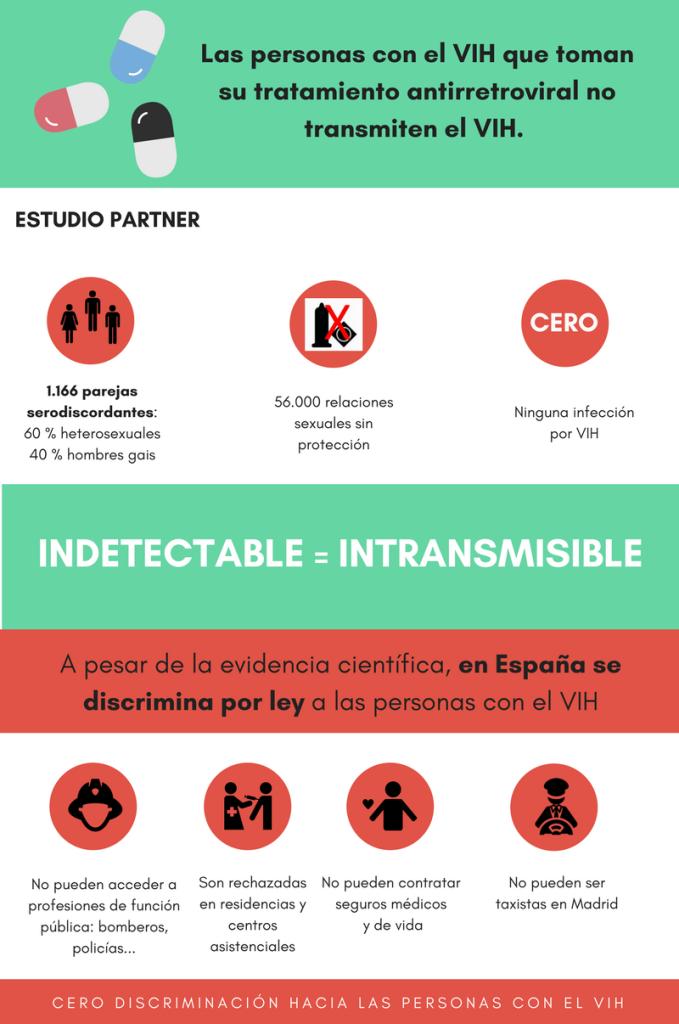 Infografia_indetectable